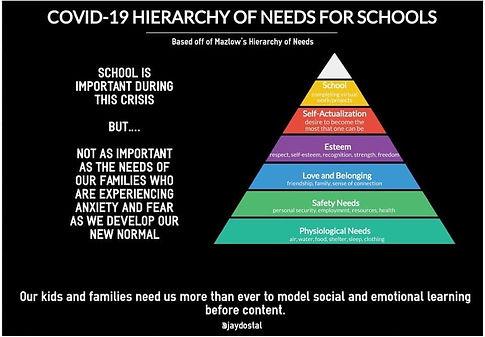 Hierachy of Needs.jpg