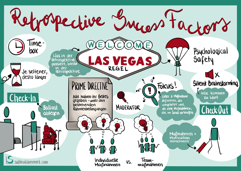 Retrospektive Success Factors.png