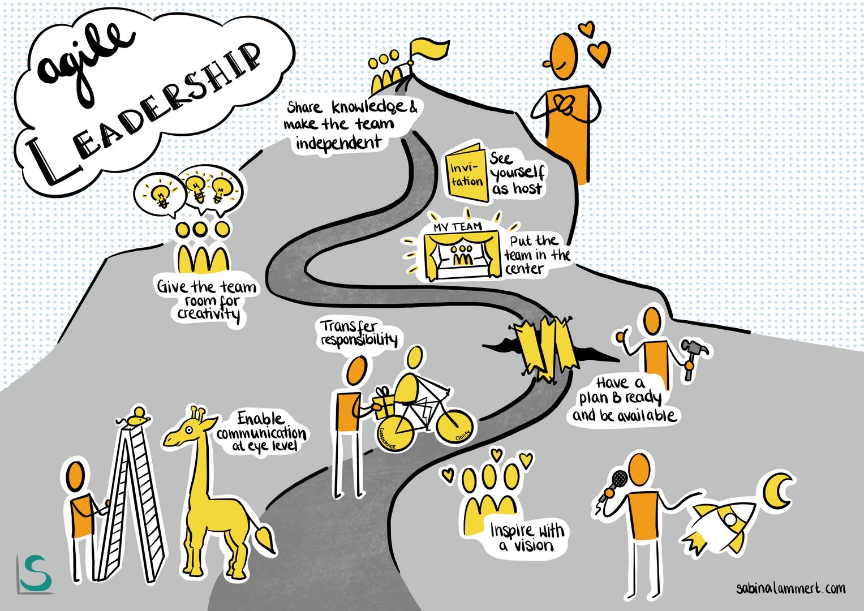 Agile Leadership_EN.png