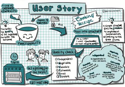 User Story Rezept.png