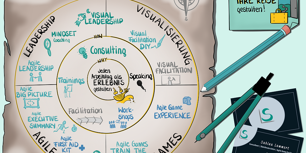 Mache deinen Arbeitsalltag zum Erlebnis! - Best of Agile