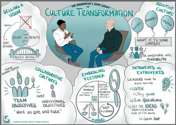 Culture Transformation.png