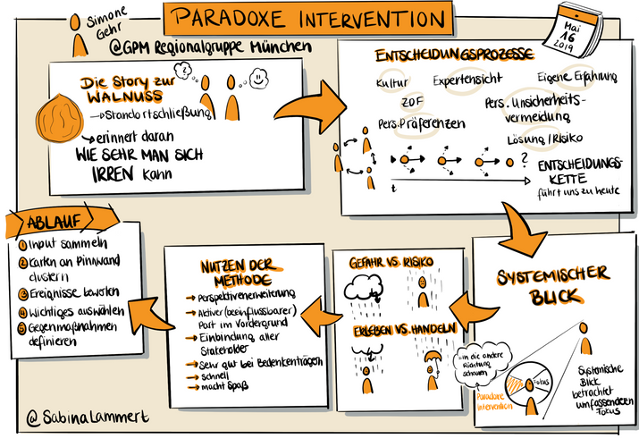 Paradoxe Intervention.png