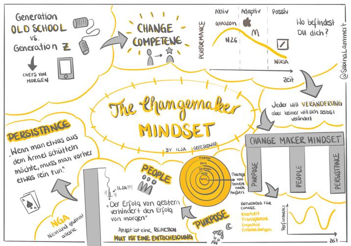 Changemaker Mindset.png