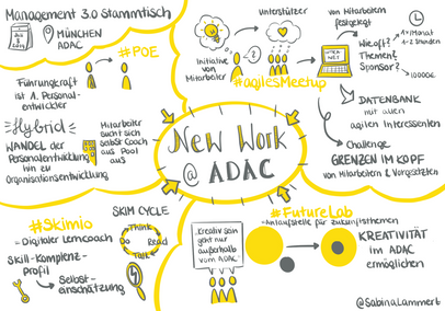 New Work ADAC.png