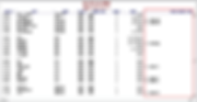 MYOB ABSS Account List Detail_Chi.png