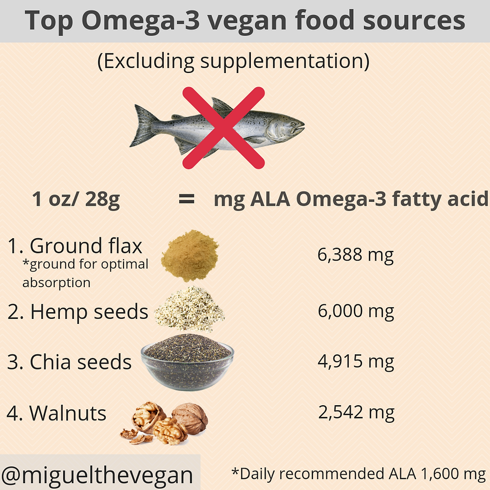 vegan, omega 3, veganfood, nutrition, health, vegan health