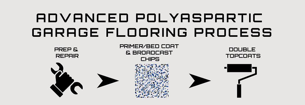 Garage Flooring (2)_edited.png