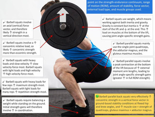 Squats are Over-Rated for Athletes