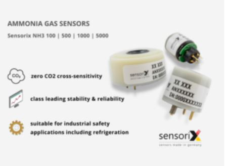 Ammonia Gas Sensors and Their Applications.