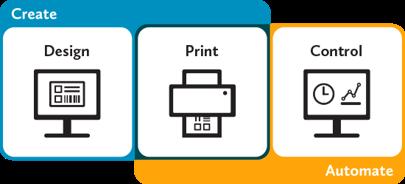 Design Print Control Automation