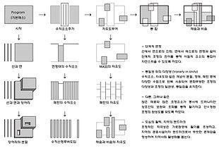 H_BSD_00_동작구 구립공공도서관_컨셉02.jpg