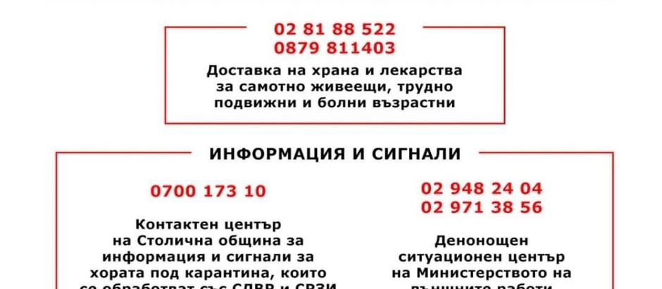 COVID-19 Телефони за услуги и сигнали