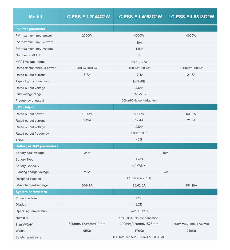 8.Lenercom ESS Elf(2)-02.png
