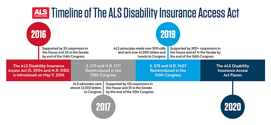ALS-Disability-Insurance-Act-WEB.png
