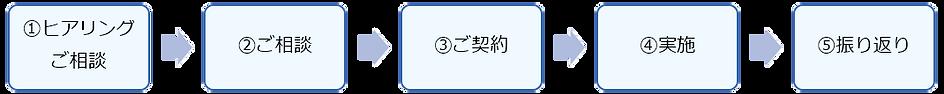 スクリーンショット 2021-01-07 191500.png
