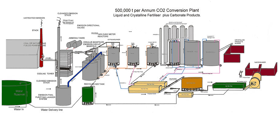 ACR Complete plant overview S colour.jpg