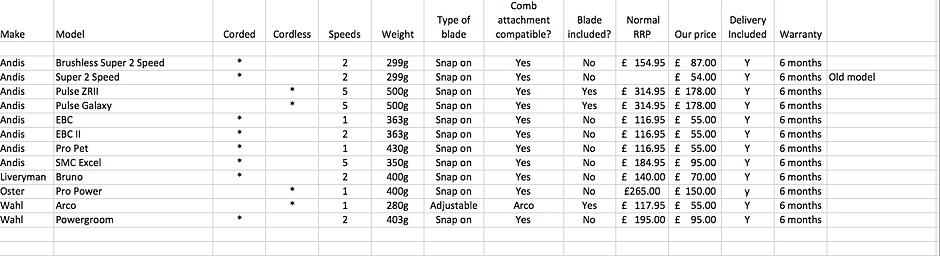 clipper comparison.png