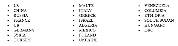 pays unhcr.PNG