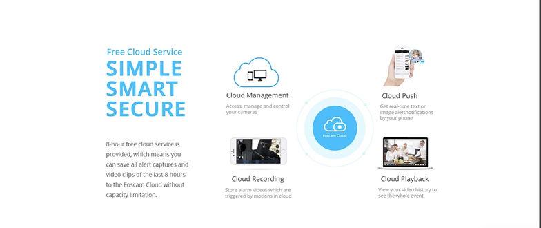 Foscam G4EP Cloud Service copy.jpg