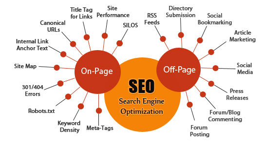 on off page seo.jpg