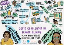 COVID Challenges in Remote Clinics