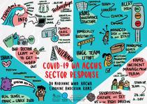 COVID-19: WA ACCHS Sector Response