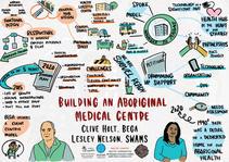 Building an Aboriginal Medical Centre