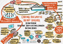 Progress on Ending Rheumatic Heart Disease & National Roadmap Investment