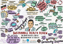 Sustainable Health Review