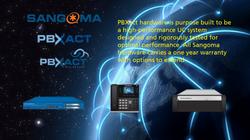 Telecommunications Page