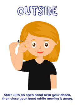 Outside hand sign language
