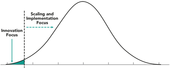 BellCurve_1300px[1].png