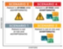 Standard Plan of Care 4Q Chart_rev.png