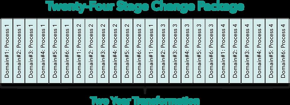 24 Stage Change Pkg.png