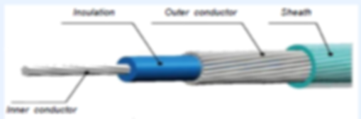 Micro Coaxial Cable