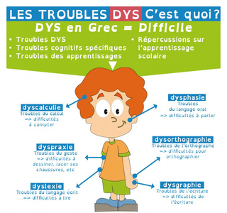trouble-dys