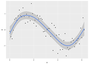gam_graph3.png