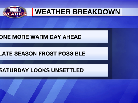 One more warm day ahead, big cool down, and then weekend rain and storms ahead.