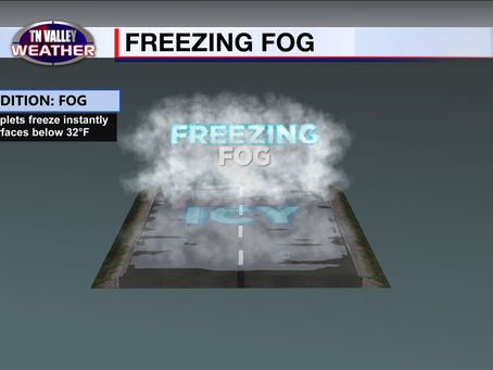 "Areas of freezing fog possible this morning.  I know what you're saying.  ""What is that?!?"""