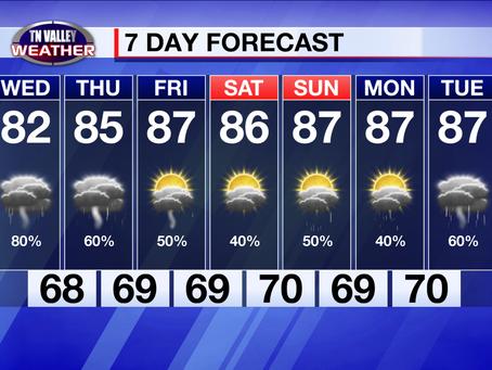 Rain chances increasing locally.  Elsa targeting Florida, possibly as a hurricane.