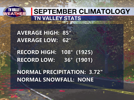 September is hours away.  What can we usually expect from the weather in the Tennessee Valley?