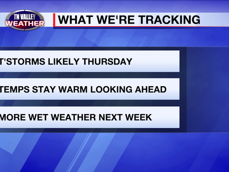 Rain and storms for Thursday.  Clearing for Friday and Saturday.  Unsettled heading into next week.
