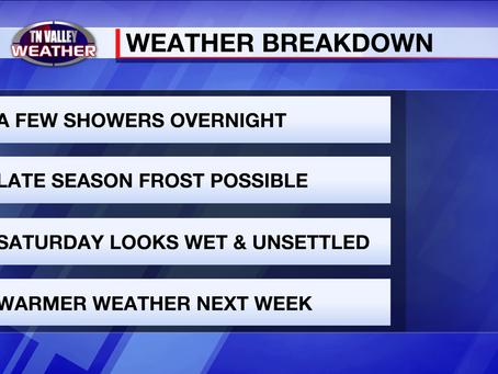 A few showers tonight.  Much cooler tomorrow.  Rainy Saturday.  Warmer next week.