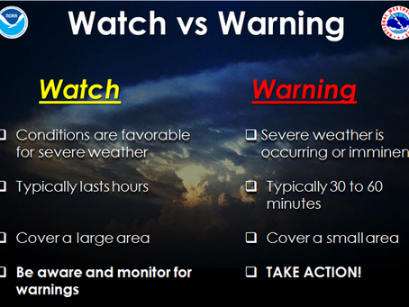 2021 Severe Weather Awareness:  Week 1 - Day 1:  Watches and Warnings