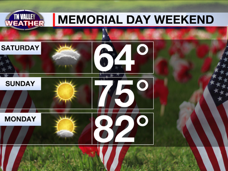 Rain is moving out.  Cooler for Saturday.  Great Memorial Day Weekend Weather!  Rain next week.