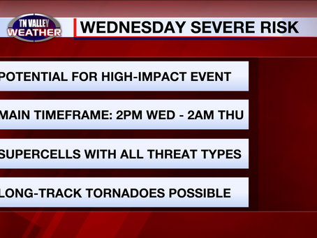 Storms at times today.  A break for Tuesday.  Severe weather likely on Wednesday.