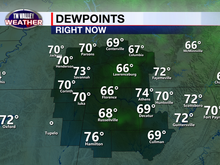 Muggy air has returned.  Dry today, but rain chances on the way back too.