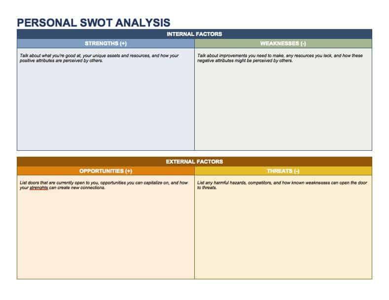 Personal_SWOT_Analysis_Word.jpg