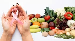 Διατροφή και Καρκίνος του Μαστού /                               Nutrition and Breast Cancer